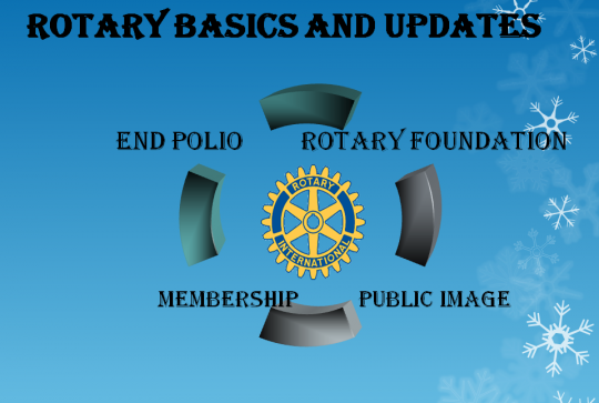 ROTARY BASICS AND UPDATES